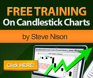 Get Free Candlecharts Training Here